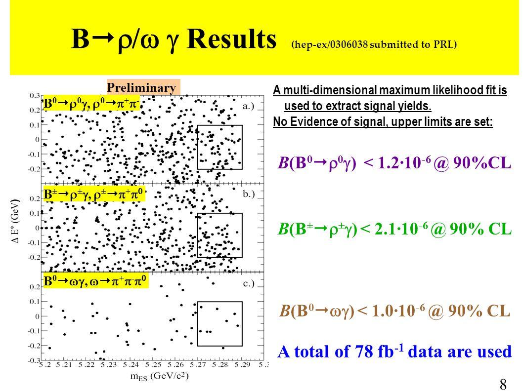 B(B 0   0  ) < 1.2·10 -6 @ 90%CL B(B ±     ) < 2.1·10 -6 @ 90% CL B(B 0   ) < 1.0·10 -6 @ 90% CL A total of 78 fb -1 data are used B   / 