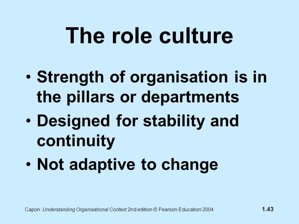 Capon: Understanding Organisational Context 2nd edition © Pearson Education 2004 1.43 The role culture Strength of organisation is in the pillars or departments Designed for stability and continuity Not adaptive to change