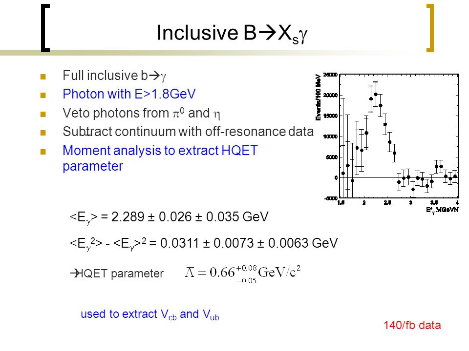 Inclusive B  X s  Full inclusive b   Photon with E>1.8GeV Veto photons from  0 and  Subtract continuum with off-resonance data Moment analysis to extract HQET parameter = 2.289 ± 0.026 ± 0.035 GeV - 2 = 0.0311 ± 0.0073 ± 0.0063 GeV 140/fb data  HQET parameter used to extract V cb and V ub