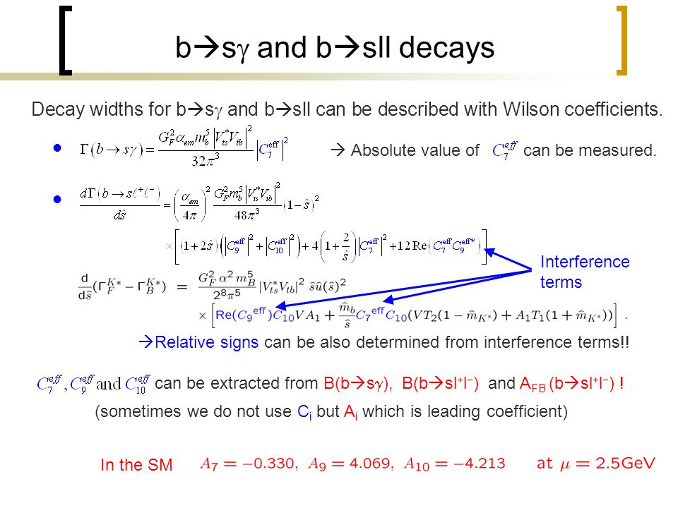 b  s  and b  sll decays can be extracted from B(b  s  ), B(b  sl  l  ) and A FB (b  sl  l  ) .