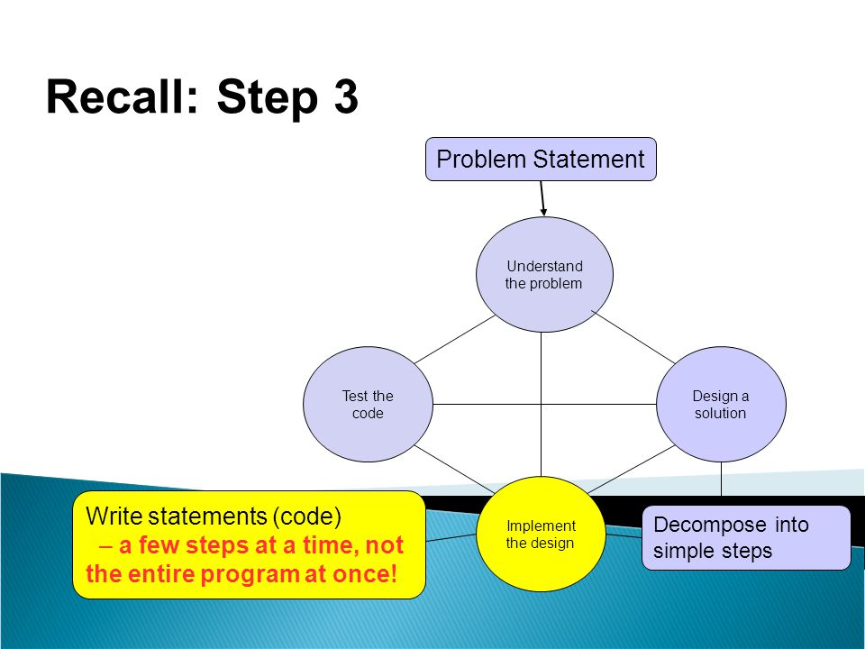 Recall: Step 3 Write statements (code) – a few steps at a time, not the entire program at once.