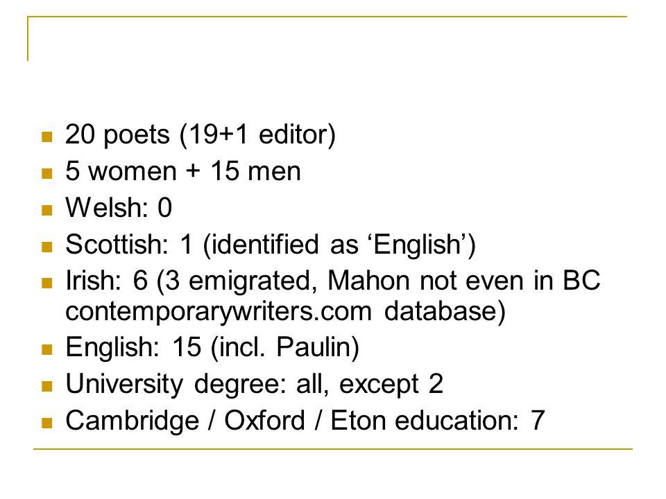 3 Define 'British'.