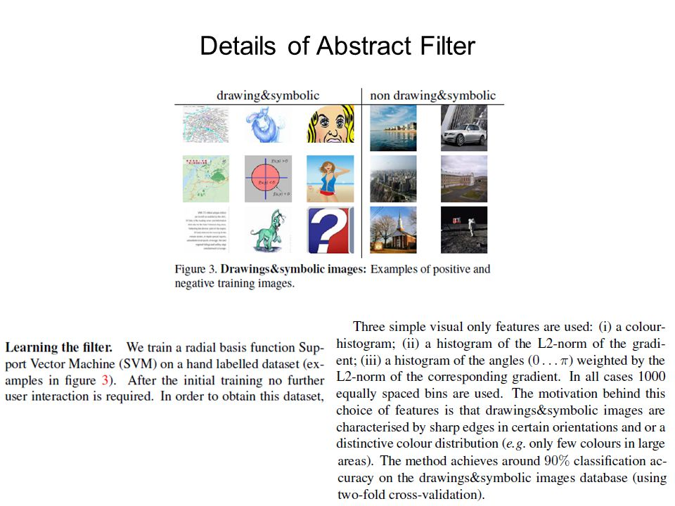 Details of Abstract Filter