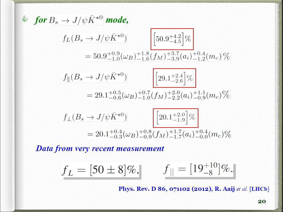 20  for mode, Data from very recent measurement Phys. Rev. D 86, 071102 (2012), R. Aaij et al. [LHCb]