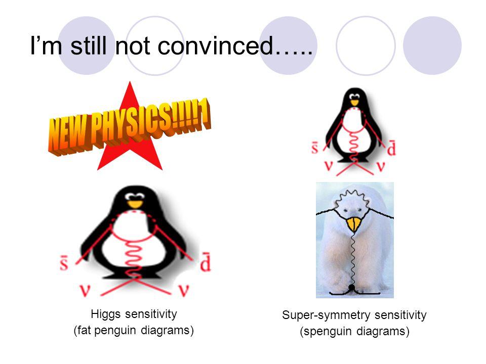 I'm still not convinced…..