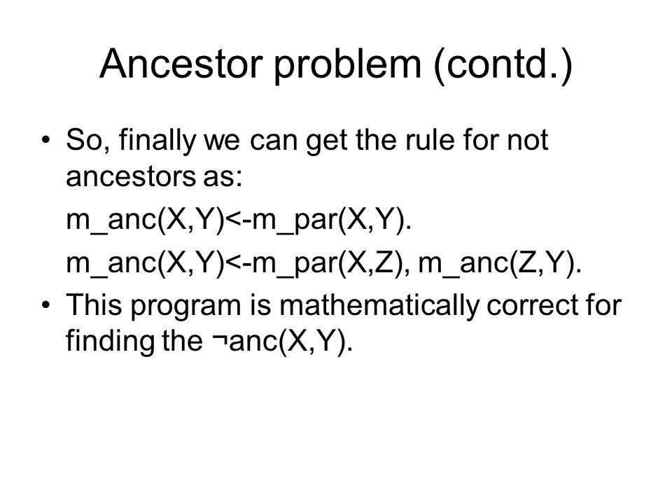 Correctness of a translation of a program Program Π : anc(X,Y)<-par(X,Y).