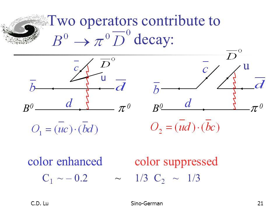 C.D. LuSino-German20 QCDF vs PQCD Form factor input No need form factor Wave function input Wave function input Parameterize Annihilation /exchange di