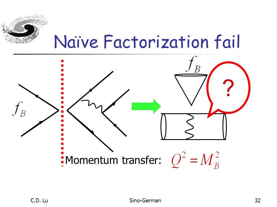 C.D. LuSino-German31 Annihilation-Type diagram     W annihilation W exchange Time-like penguin Space-like penguin