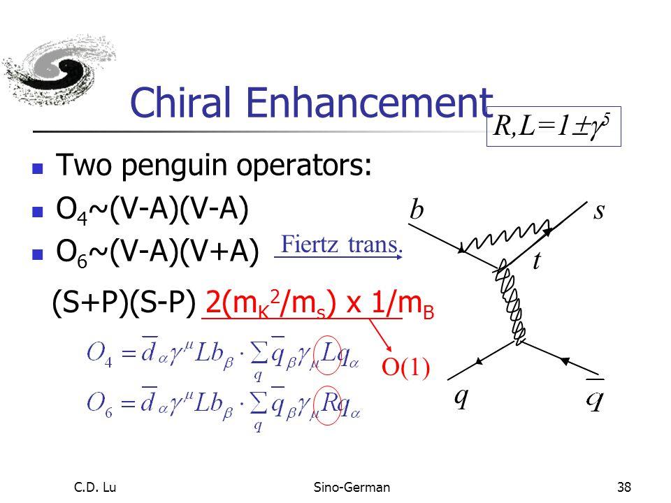 C.D. LuSino-German37 V tb * V td, small br, 10 –8 d s u K+K+ B  K + K – decay K–K– d s  Time-like penguin Also (V-A)(V-A) contribution Comparing B(