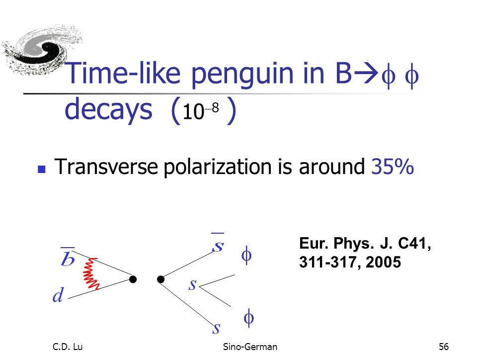 C.D. LuSino-German55 Polarization of B  K *  (  ) Decay modesR L (exp)RLRL R=R= RR 66%76%13%11% 96%78%11% 78%12%10% 72%19%9% Phys.Rev.D73:014011,