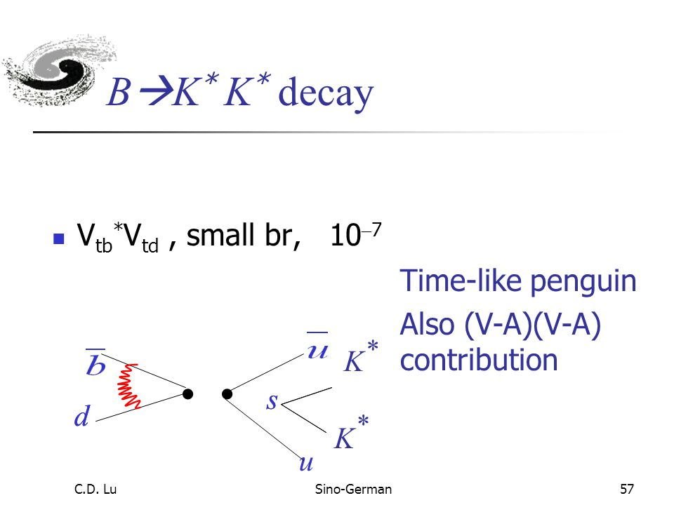 C.D. LuSino-German56 Transverse polarization is around 35% d s s   Time-like penguin in B    decays ( 10 – 8 )  Eur. Phys. J. C41, 311-317, 200