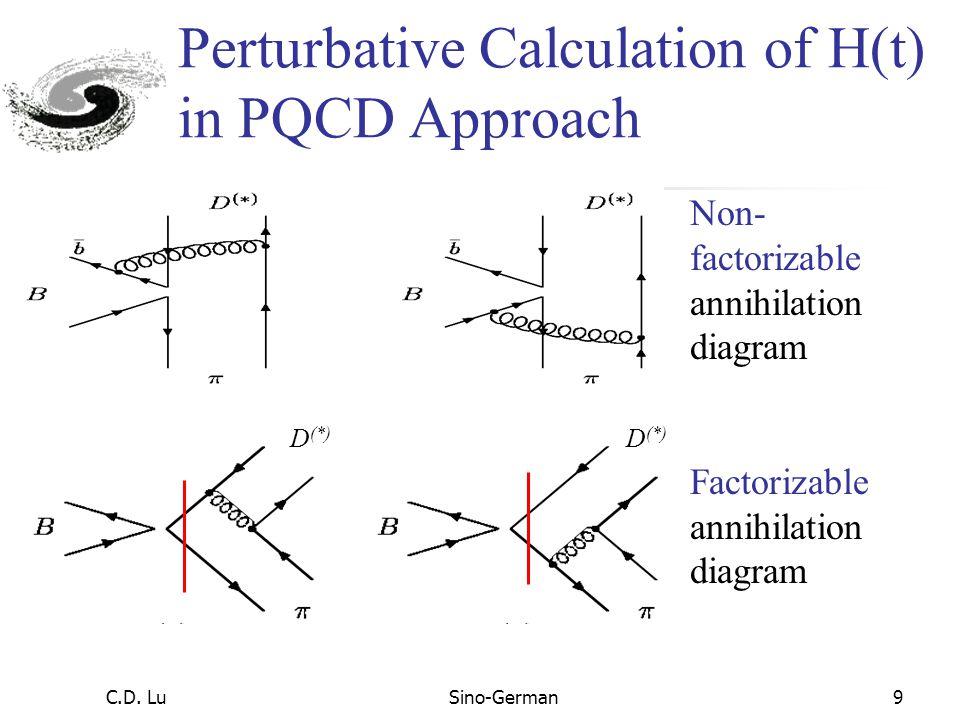 C.D. LuSino-German8 Perturbative Calculation of H(t) in PQCD Approach Form factor — factoriz able Non- factori zable