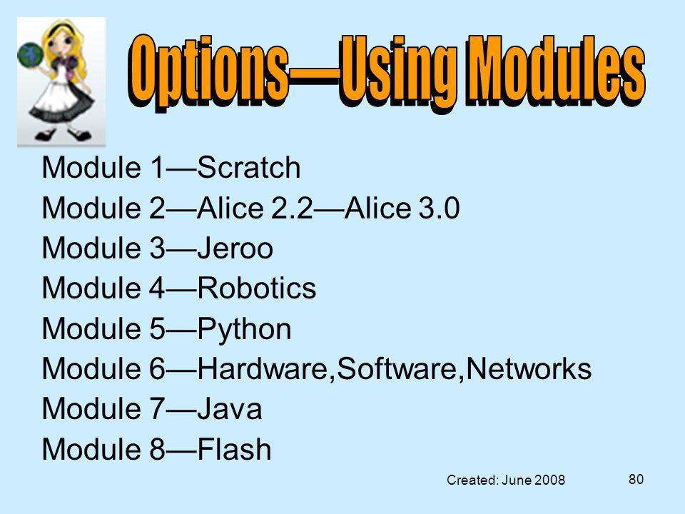 Created: June 2008 80 Module 1—Scratch Module 2—Alice 2.2—Alice 3.0 Module 3—Jeroo Module 4—Robotics Module 5—Python Module 6—Hardware,Software,Networ
