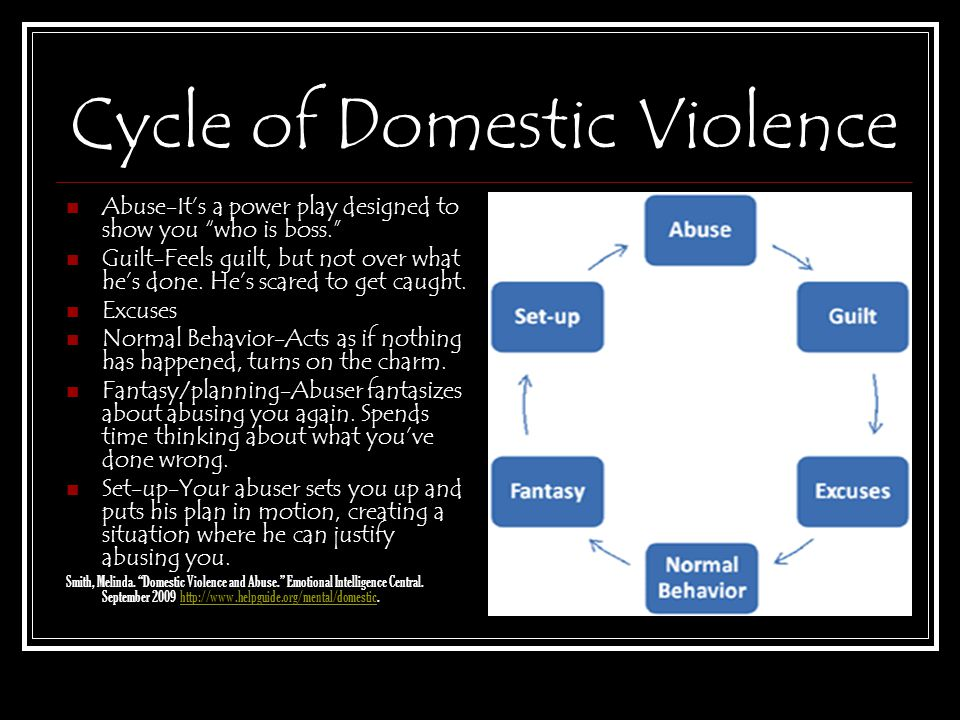 """Cycle of Domestic Violence Abuse-It's a power play designed to show you """"who is boss."""" Guilt-Feels guilt, but not over what he's done. He's scared to"""