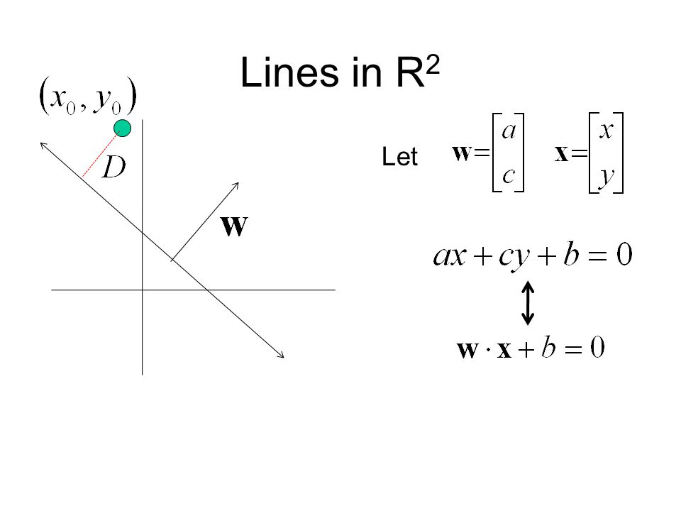 Lines in R 2 Let