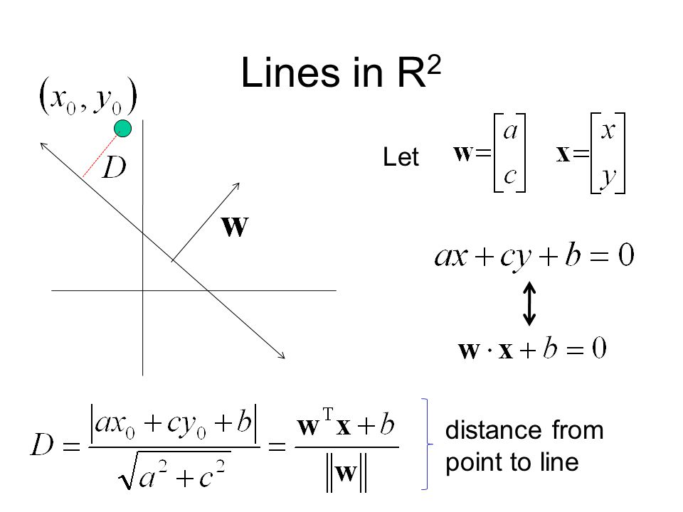 Lines in R 2 Let distance from point to line