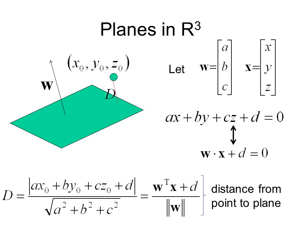 Planes in R 3 Let distance from point to plane