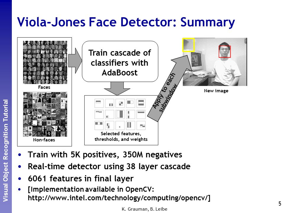 Perceptual and Sensory Augmented Computing Visual Object Recognition Tutorial Viola-Jones Face Detector: Summary Train with 5K positives, 350M negatives Real-time detector using 38 layer cascade 6061 features in final layer [Implementation available in OpenCV: http://www.intel.com/technology/computing/opencv/] 5 K.