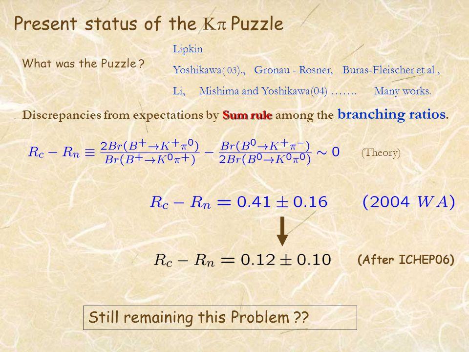Present status of the  Puzzle Lipkin Yoshikawa ( 03 )., Gronau - Rosner, Buras-Fleischer et al, Li, Mishima and Yoshikawa(04) …….