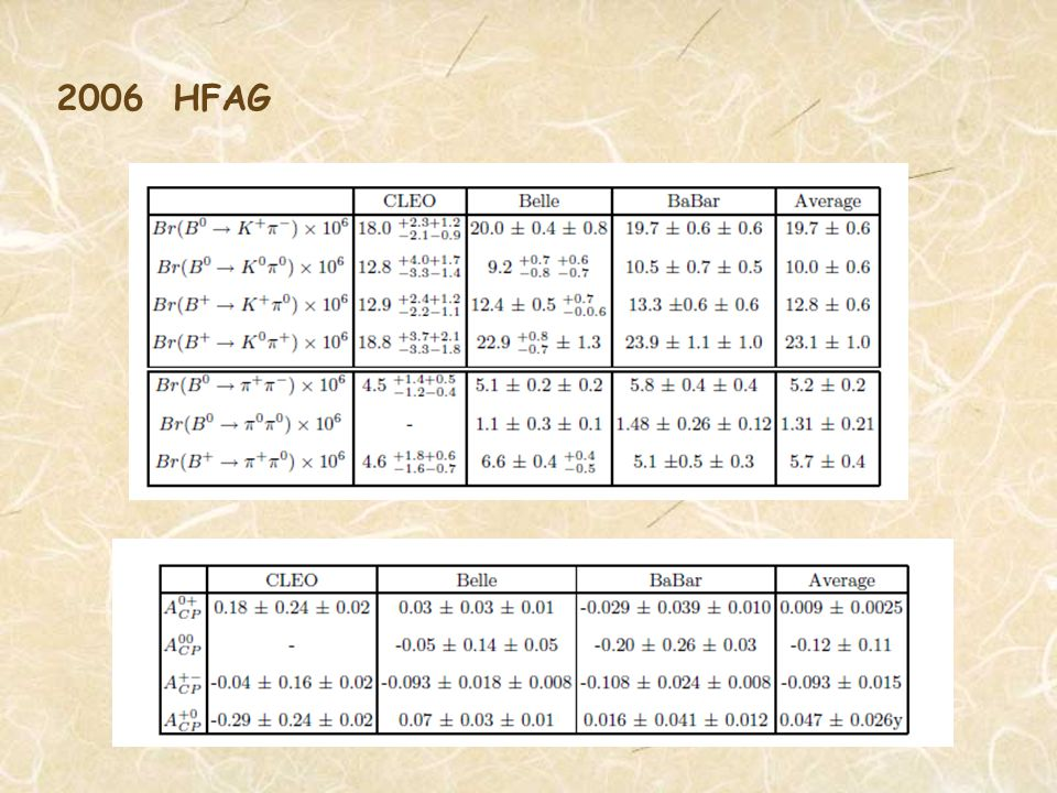 2006 HFAG