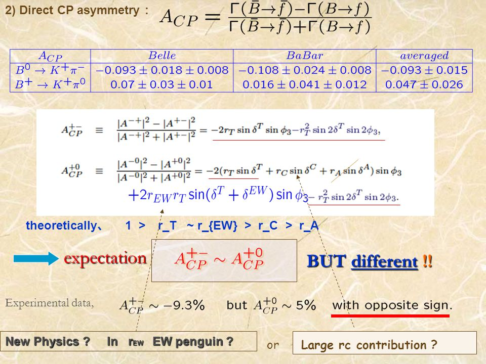 2) Direct CP asymmetry : theoretically 、 1 > r_T ~ r_{EW} > r_C > r_A New Physics .