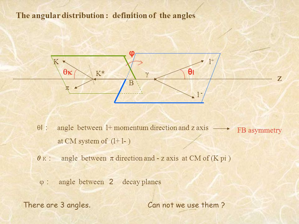 The angular distribution : definition of the angles z l+l+ l -l - K π K*γ B θlθl φ  θ l : angle between l+ momentum direction and z axis at CM system of (l+ l- )   : angle between π direction and - z axis at CM of (K pi ) φ : angle between 2 decay planes FB asymmetry There are 3 angles.