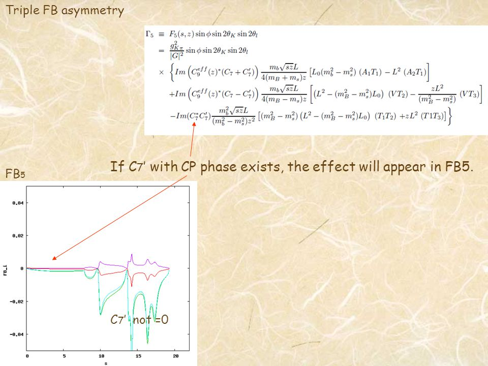 FB 5 Triple FB asymmetry C 7 ' not =0 If C 7 ' with CP phase exists, the effect will appear in FB5.