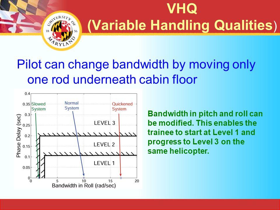 VHQ system