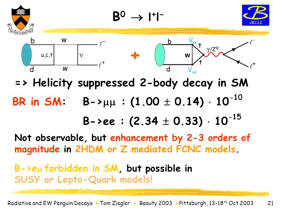 Radiative and EW Penguin Decays  Tom Ziegler  Beauty 2003  Pittsburgh, 13-18 th Oct 2003 21 B0  l+l-B0  l+l- => Helicity suppressed 2-body decay in SM + BR in SM:B->  : (1.00  0.14)  10 -10 B->ee : (2.34  0.33)  10 -15 B->e  forbidden in SM, but possible in SUSY or Lepto-Quark models.