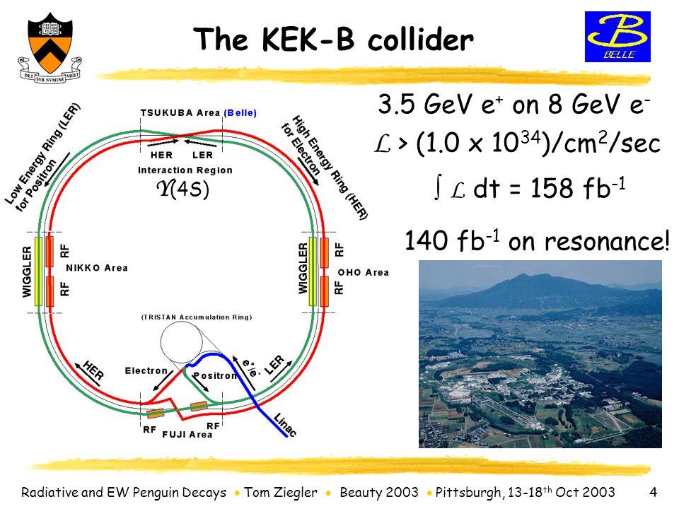 Radiative and EW Penguin Decays  Tom Ziegler  Beauty 2003  Pittsburgh, 13-18 th Oct 2003 15 Status of BR(b->s  ) B -> K * (892)  (12.5%) B -> K * 2 (1430)  (4%) B -> K *  (9%) B -> K  (9%) B -> K  (1%) Rest of b->s  (65±6%) K  n  (n>=3) Baryons +  (  13%) Mode with resonances, e.g.