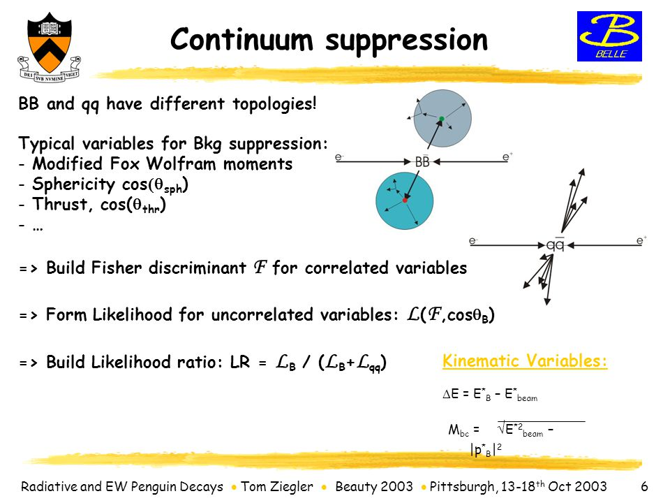 Radiative and EW Penguin Decays  Tom Ziegler  Beauty 2003  Pittsburgh, 13-18 th Oct 2003 17 B -> K l + l - & B -> K * l + l - K: charged or neutral K*: K +  -, K 0 s  +, K +  0 with  M(K  )-M(K * ) r  <75 MeV/c 2 Lepton pair: e or  p(e)>0.4 GeV/c, p(  )>0.7 GeV/c veto on J/ ,  (2S) M bc =   E *2 beam –  p * B   2 yield = 35.8 +7.6+0.9 -6.9-1.1 yield = 37.9 +7.6+1.3 -6.9-1.2
