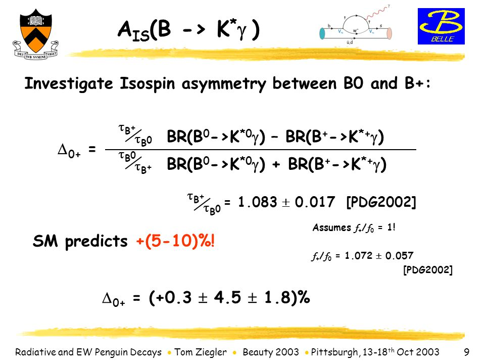 Radiative and EW Penguin Decays  Tom Ziegler  Beauty 2003  Pittsburgh, 13-18 th Oct 2003 20 Status and Perspective: B -> s l + l - Next target: precise measurement of X s l + l - increase precision in q 2 A FB measurement