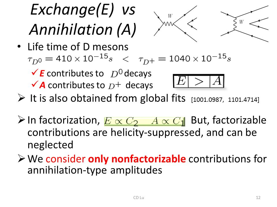 Exchange(E) vs Annihilation (A) Life time of D mesons E contributes to decays A contributes to decays  It is also obtained from global fits [1001.0987, 1101.4714]  In factorization, |E|<| A|.