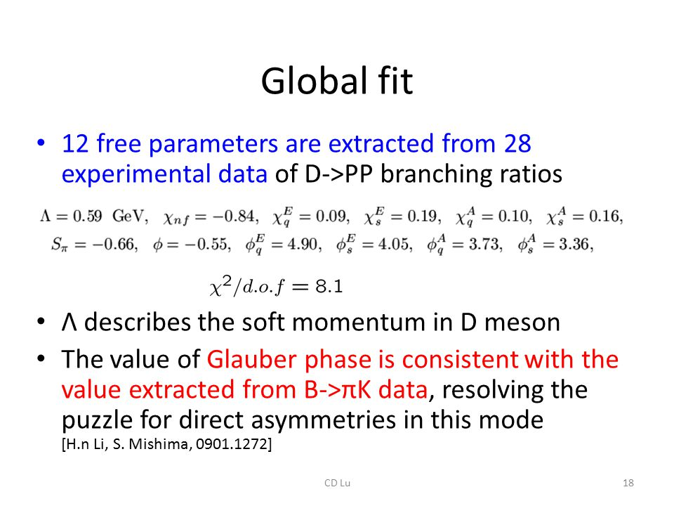 Global fit 12 free parameters are extracted from 28 experimental data of D->PP branching ratios Λ describes the soft momentum in D meson The value of Glauber phase is consistent with the value extracted from B->πK data, resolving the puzzle for direct asymmetries in this mode [H.n Li, S.