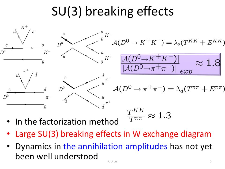 SU(3) breaking effects In the factorization method Large SU(3) breaking effects in W exchange diagram Dynamics in the annihilation amplitudes has not
