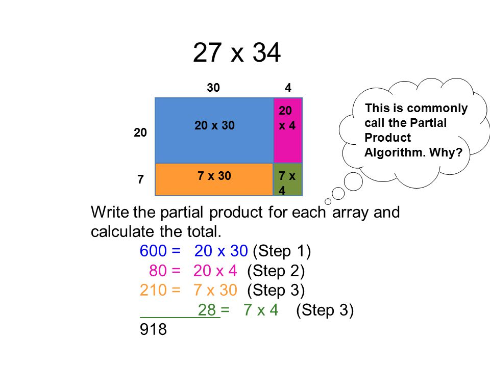 7 x 307 x 4 Write the partial product for each array and calculate the total.