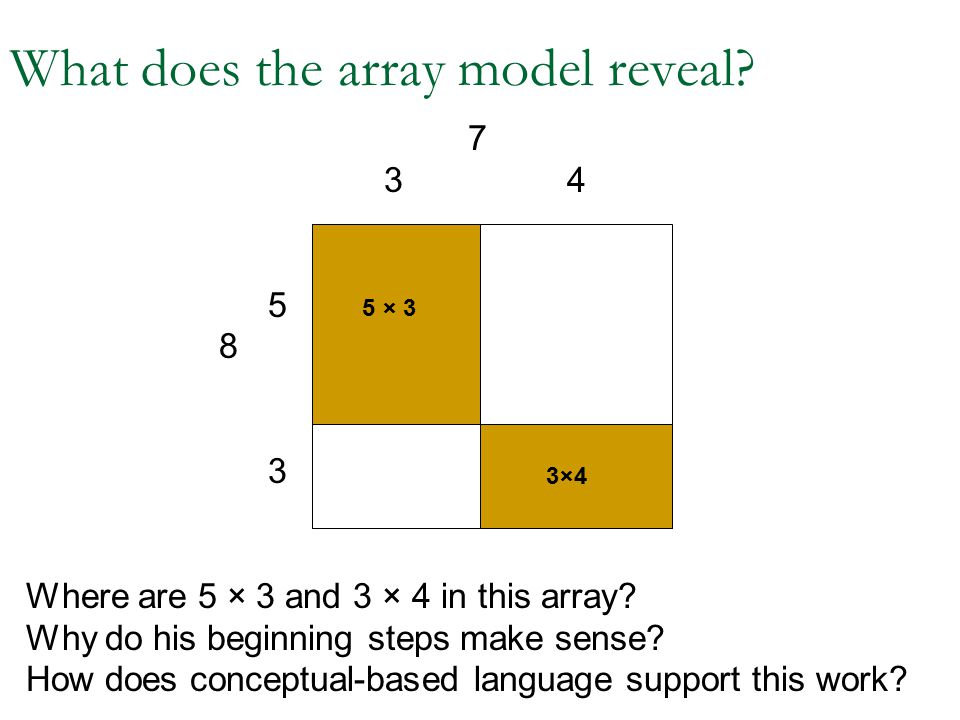 What does the array model reveal. 7 3 4 5 8 3 Where are 5 × 3 and 3 × 4 in this array.