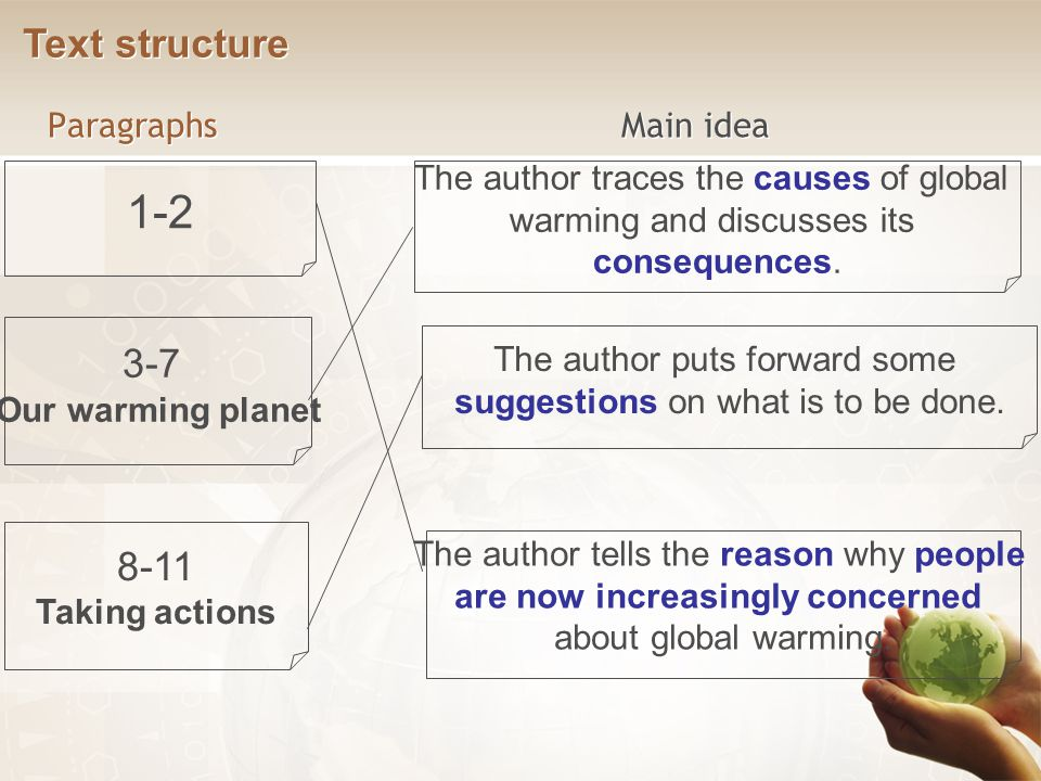 Text structure 1-2 3-7 Our warming planet 8-11 Taking actions The author traces the causes of global warming and discusses its consequences.