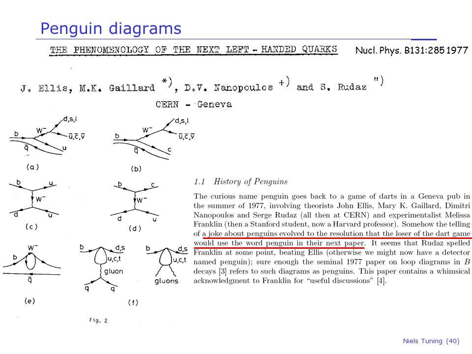 Niels Tuning (40) Penguin diagrams Nucl. Phys. B131:285 1977
