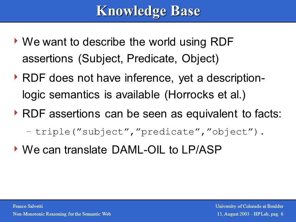 Bertino, Provetti & Salvetti, AGP03 Franco Salvetti Non-Monotonic Reasoning for the Semantic Web University of Colorado at Boulder 15, August 2003 - HP Lab, pag.