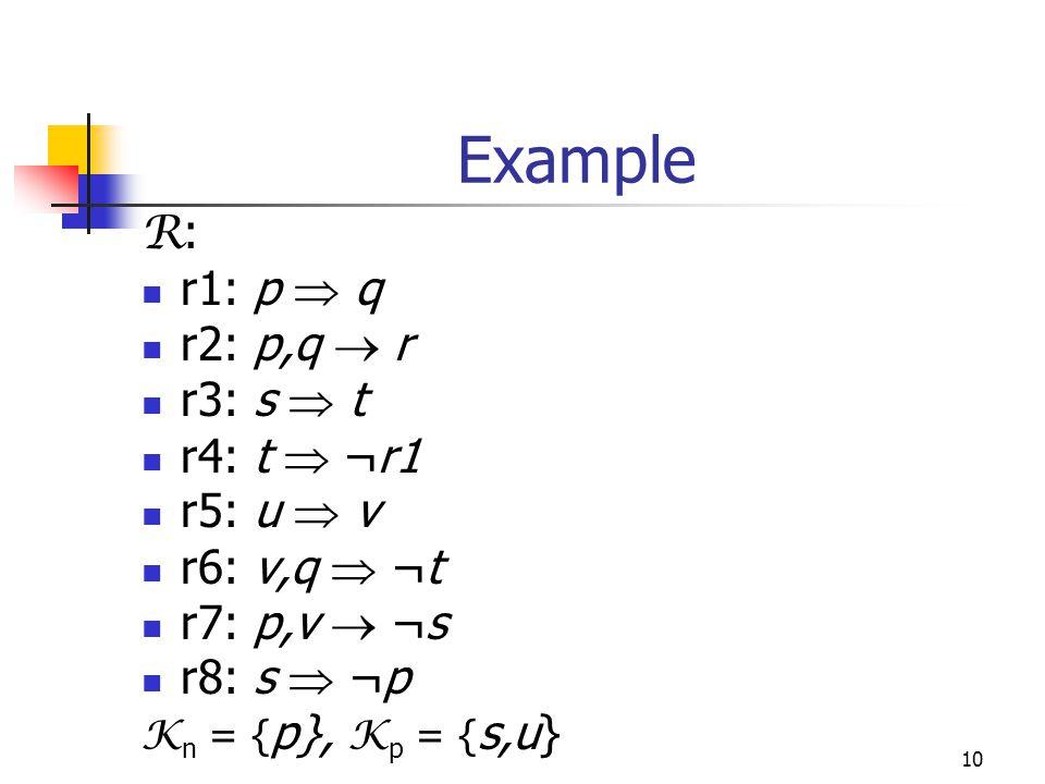 10 Example R : r1: p  q r2: p,q  r r3: s  t r4: t  ¬r1 r5: u  v r6: v,q  ¬t r7: p,v  ¬s r8: s  ¬p K n = { p}, K p = { s,u}