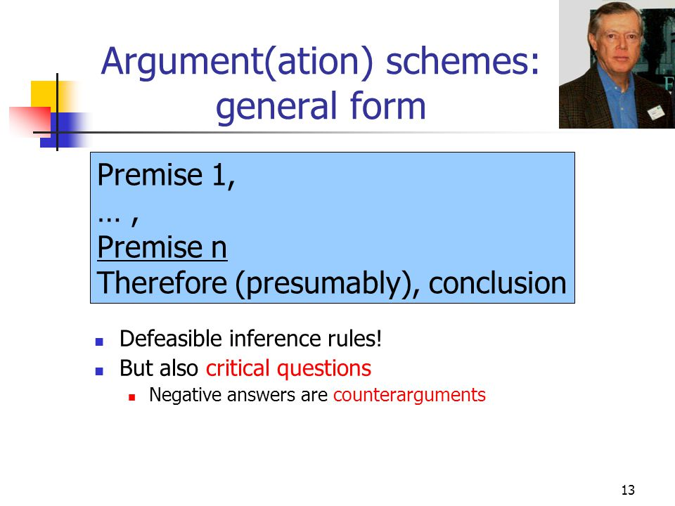13 Argument(ation) schemes: general form Defeasible inference rules! But also critical questions Negative answers are counterarguments Premise 1, …, P