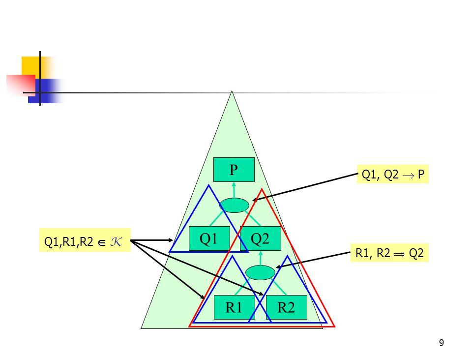 9 Q1Q2 P R1R2 R1, R2  Q2 Q1, Q2  P Q1,R1,R2  K