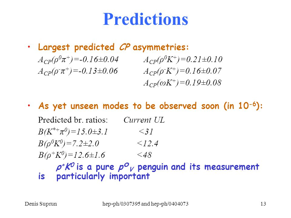 Denis Suprunhep-ph/0307395 and hep-ph/040407313 Predictions Largest predicted CP asymmetries: A CP (ρ 0 π + )=-0.16±0.04A CP (ρ 0 K + )=0.21±0.10 A CP (ρ - π + )=-0.13±0.06A CP (ρ - K + )=0.16±0.07 A CP (ωK + )=0.19±0.08 As yet unseen modes to be observed soon (in 10 -6 ): Predicted br.