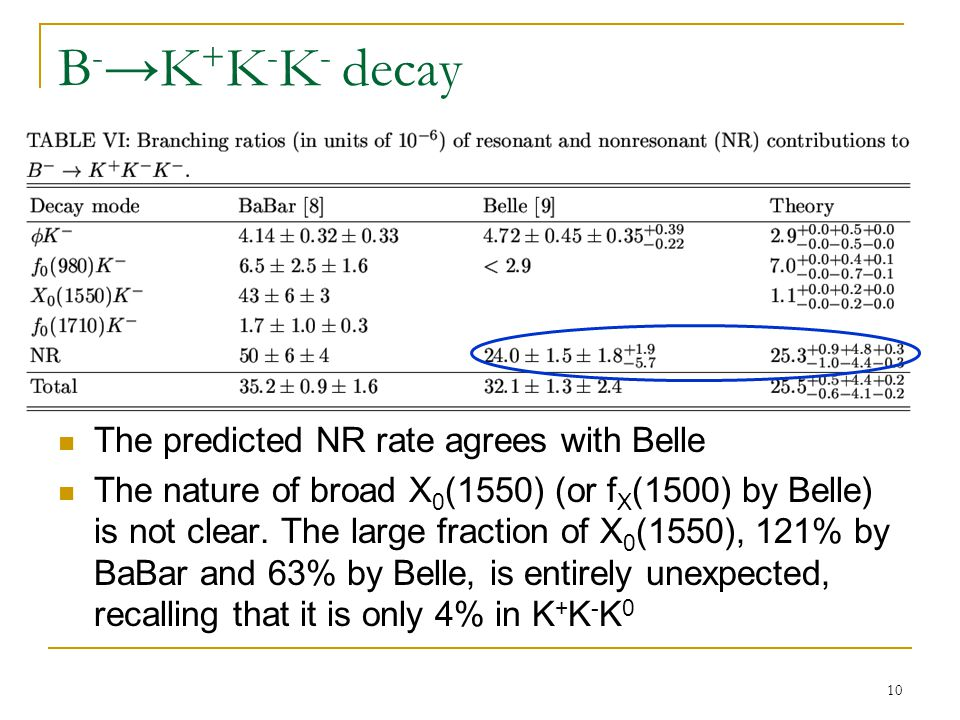 10 B - →K + K - K - decay The predicted NR rate agrees with Belle The nature of broad X 0 (1550) (or f X (1500) by Belle) is not clear.