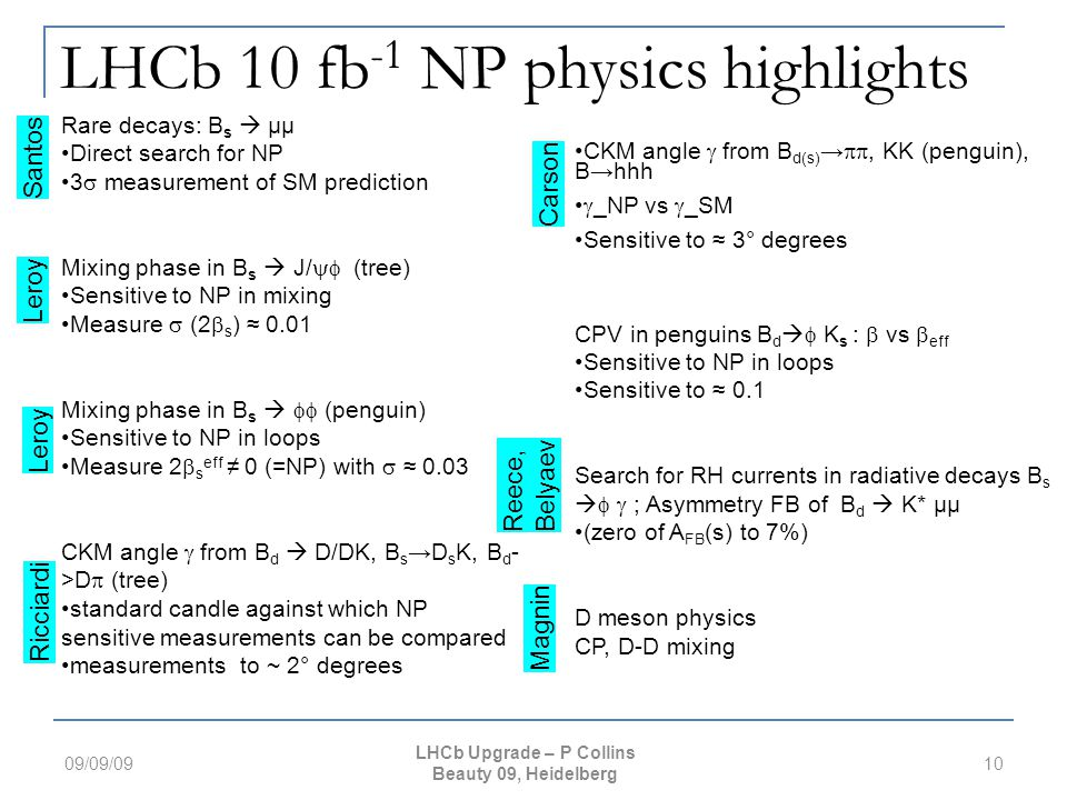 LHCb 10 fb -1 NP physics highlights 09/09/0910 LHCb Upgrade – P Collins Beauty 09, Heidelberg Rare decays: B s  µµ Direct search for NP 3  measurement of SM prediction Mixing phase in B s  J/  (tree) Sensitive to NP in mixing Measure  (2  s ) ≈ 0.01 Mixing phase in B s   (penguin) Sensitive to NP in loops Measure 2  s eff ≠ 0 (=NP) with  ≈ 0.03 CKM angle  from  B d  D/DK, B s →D s K, B d - >D  (tree) standard candle against which NP sensitive measurements can be compared measurements to ~ 2° degrees CKM angle  from B d(s) → , KK (penguin), B→hhh  _NP  vs  _SM Sensitive to ≈ 3° degrees CPV in penguins B d   K s :  vs  eff Sensitive to NP in loops Sensitive to ≈ 0.1 Search for RH currents in radiative decays B s    ; Asymmetry FB of B d  K* µµ (zero of A FB (s) to 7%) D meson physics CP, D-D mixing Santos Reece, Belyaev Leroy Ricciardi Carson Magnin Leroy