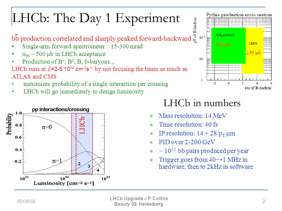 LHCb upgrade strategy = Move to a full software trigger 09/09/0913 The consequence: Read out all sub-systems at 40 MHz Replace all FE-electronics; all silicon modules, RICH-HPDs, FE boards of Calorimeter, Outer Tracker FE LHCb Upgrade – P Collins Beauty 09, Heidelberg Trigger uses ALL event information, reconstructs all primary vertices, and can cut on p T for high i.p.