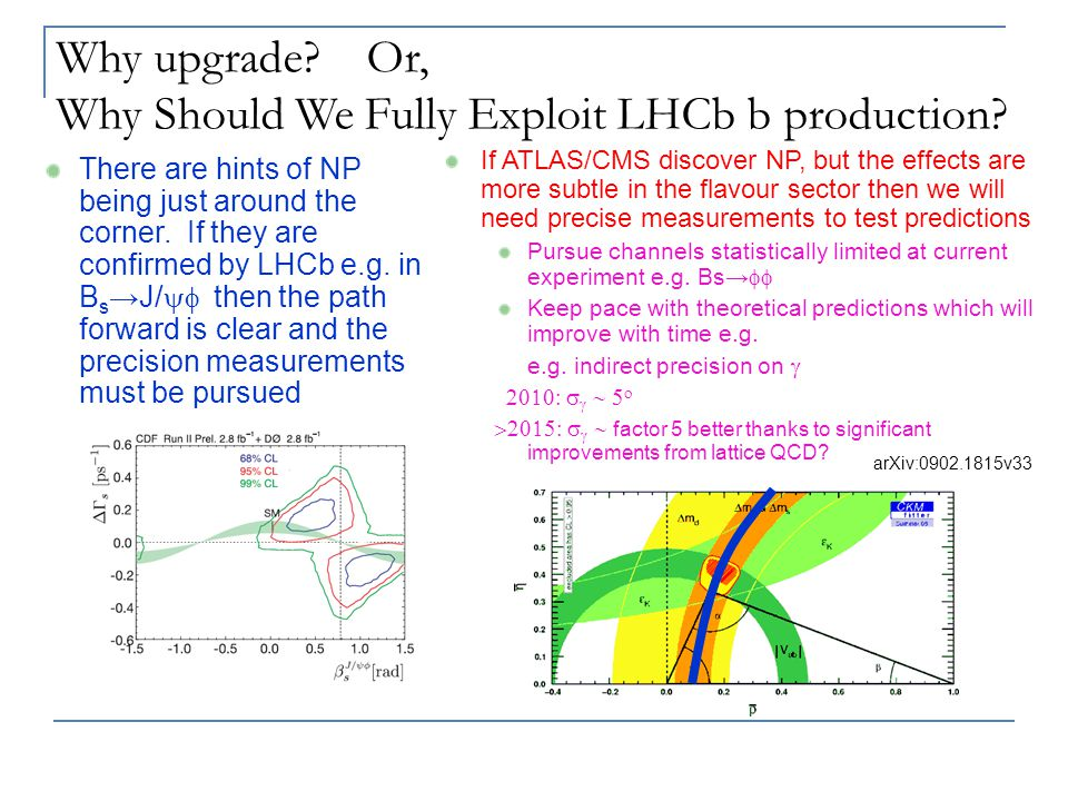 Pushing the Precision Frontier  s =-0.036  0.002 rad one of the most precisely predicted CPV quantities in the standard model If NP in the B s sector turns out to be large, then LHCb upgrade will be needed If it turns out to be small (as appears to be the case in the B d sector) then precise measurement is needed to match clean prediction 09/09/09 LHCb Upgrade – P Collins Beauty 09, Heidelberg 6 LHCb ( J/   ) Upgrade ( J/   ) SM  0.01~0.0030.002 LHCb numbers are with J/  alone Precision will be even better with other channels e.g.
