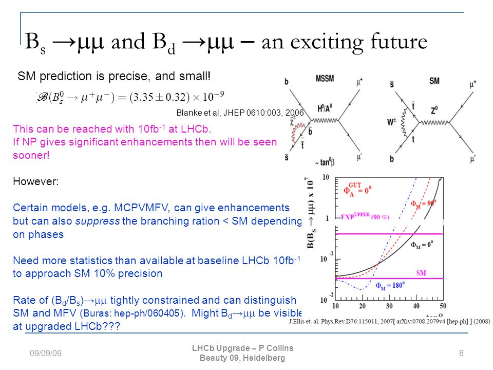 B → K 0* l + l - Powerful NP laboratory Host of interesting observables.