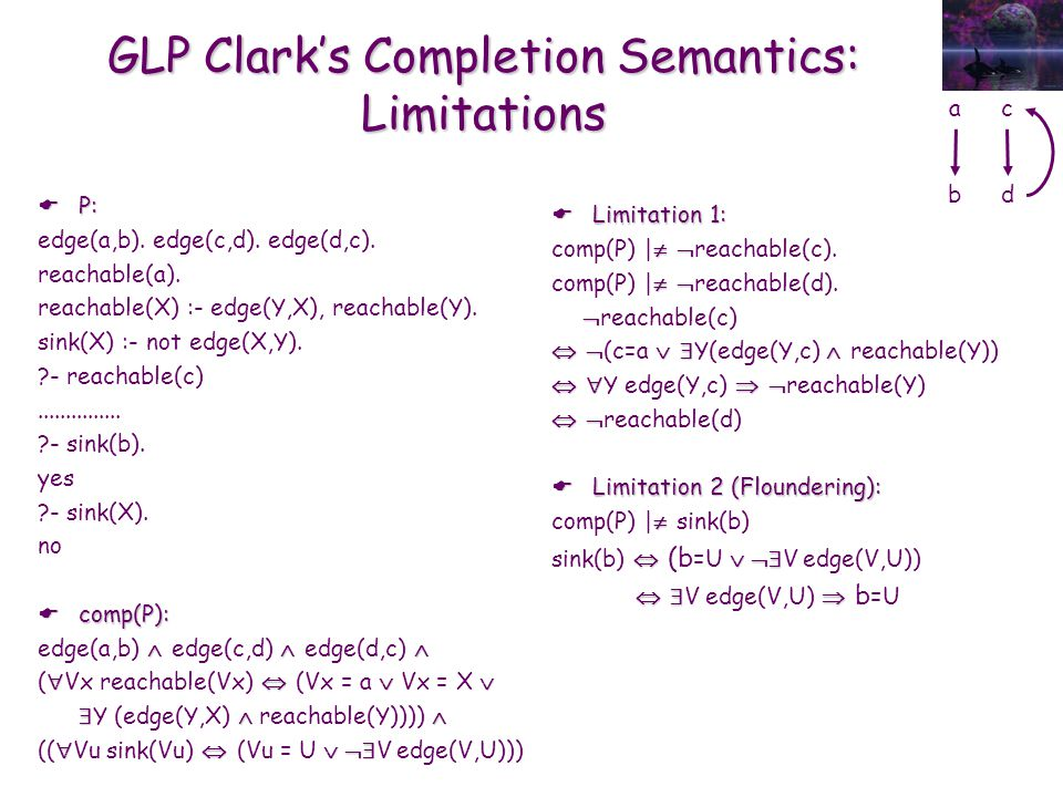 GLP Clark's Completion Semantics: Limitations  P: edge(a,b).